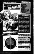 Kobushi Character Profile