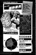 Homuraya Character Profile