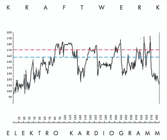 File:ElektroKardiogramm.jpg