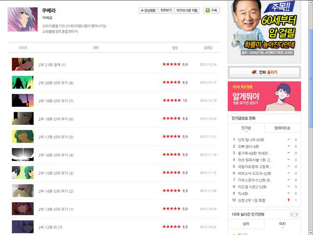 File:Kubera Webtoon rating 19 May 2013 Part 1.png