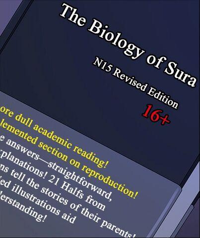 File:2-85 The Biology of Sura.jpg