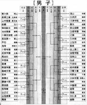 WC chart.png