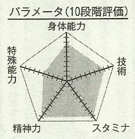 File:Kasamatsu chart.png