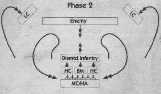 File:UDS, Second phase.jpg