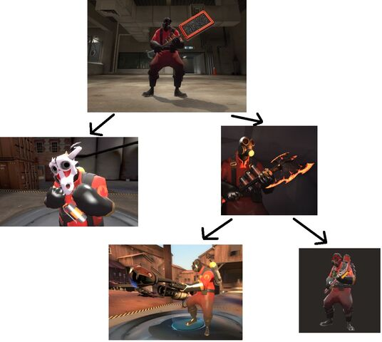 File:Pyro evolution.jpg