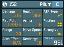 Pilllluum