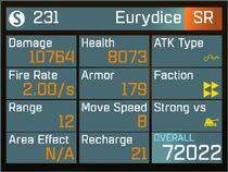 Eurydice50b