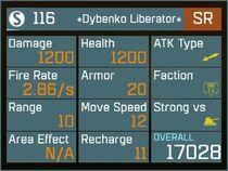 Dybenko Liberator SR Lv1 Back