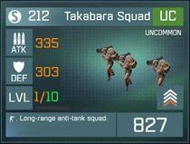 Takabara Squad UC Lv1 Front