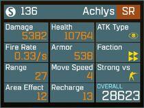 Achlys50b