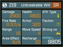 Unbreakable Will SR Lv1 Back