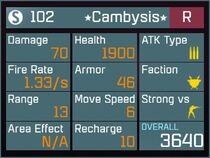 Cambysis R Lv1 Back