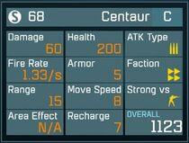 CentaurCstats