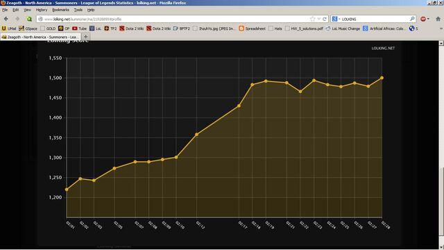 File:Zeagoth Chart.jpg.jpg