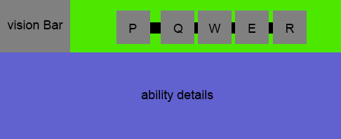 Jens Ingels LoL-ability section