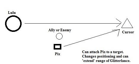 YurdleTheTurtle Lulu Diagram 3