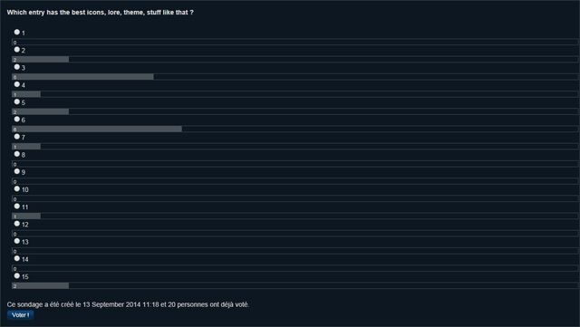File:Lykrast CCC5 Poll2.jpg