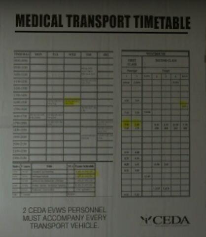 File:CEDA Medical Transport Table.jpg
