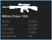 File:9Sniper.JPG