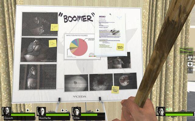 File:Hotel CEDA Boomer chart.jpg