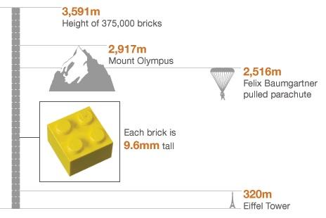 File:Legotower.jpg