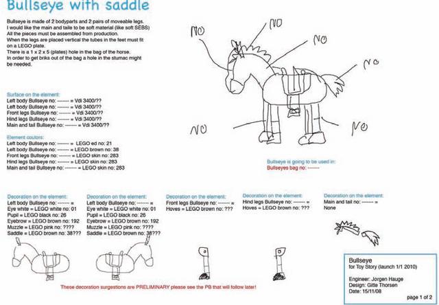 File:Bullseye Sketches.png