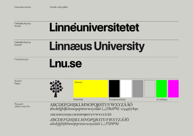 File:Linnéuniversitetet toolbox.png