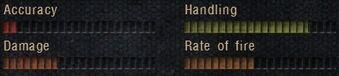 AKm 74-2U base stats