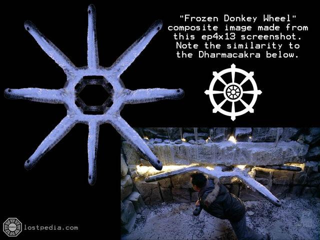 Archivo:Frozen donkey wheel composite.jpg