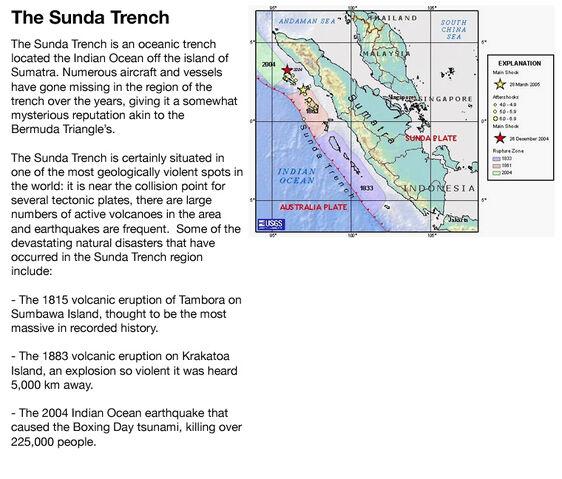 Archivo:Sunda with Tsunami.jpg