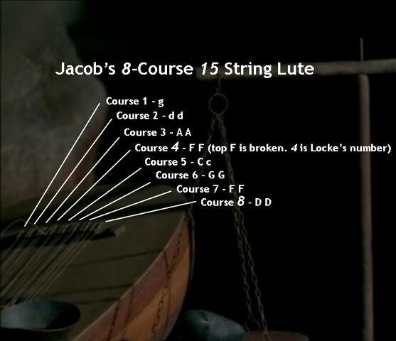 File:Jacobslute.jpg