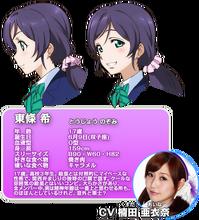Toujou Nozomi Character Profile