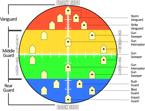 Valkyrie Positions