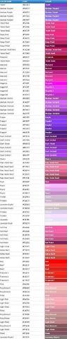 File:Html color chart-03.jpg