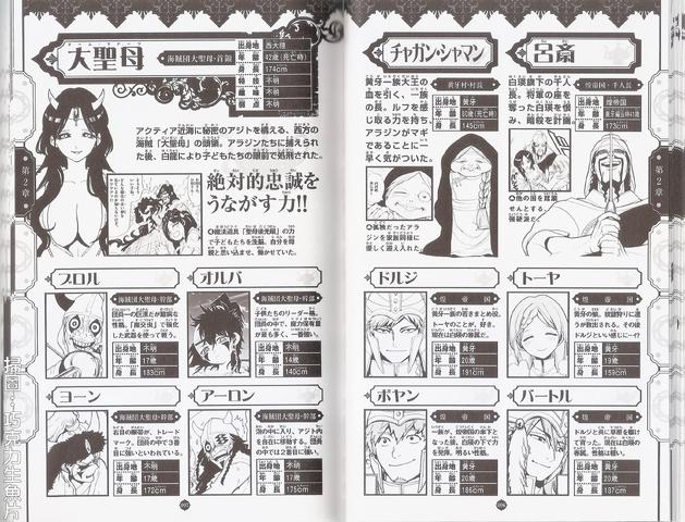 File:Magi official Guidebook 28.png