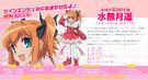 Kaitou Tenshi Twin Angel Haruka Minazuki profile
