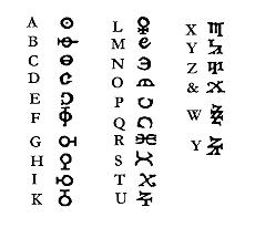 File:Cipher-manuscript-key.png