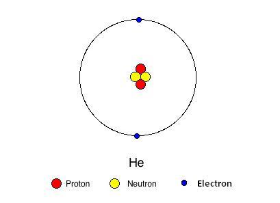 File:Helium.jpg