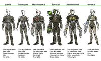 Cyb Borg