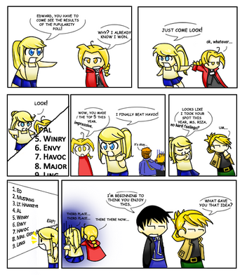 FMA Popularity Contest Pt 2 by woodstock chan