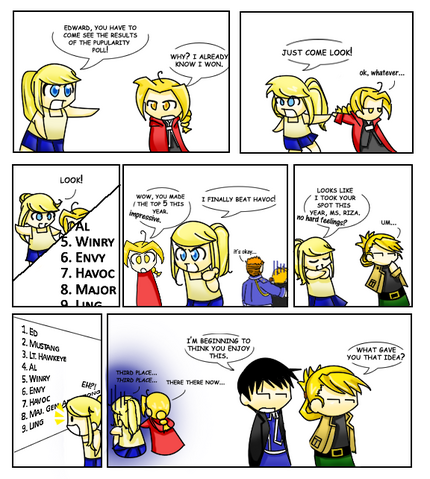 File:FMA Popularity Contest Pt 2 by woodstock chan.png