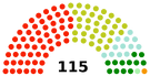 Republic of O'Brien election 958.5.