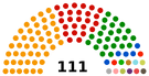 Republic of O'Brien election 943.5.