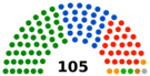 Republic of O'Brien election 998.5