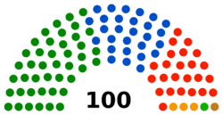Republic of O'Brien election 1003.5