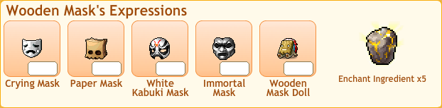 Wooden Mask Collection