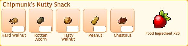 Chipmunk Collection