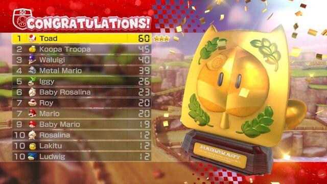 File:Leaf Cup (Mario Kart 8).jpg