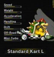 Standard kart L