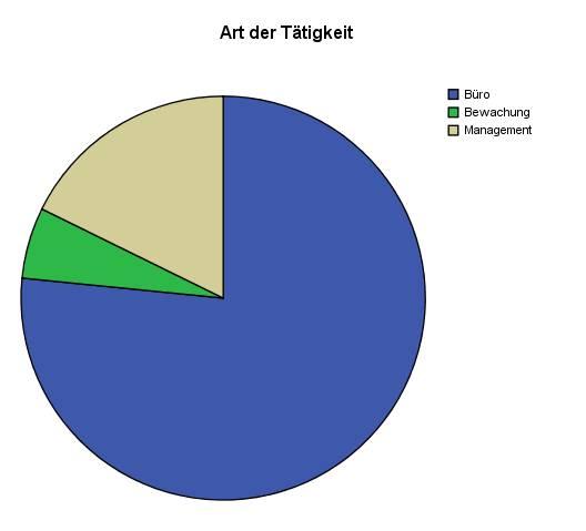 Datei:Kreisdiagramm.jpg